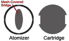 Inserting cartridge into eGo MEGA Atomizer