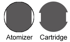 Inserting Tank Catridge into Tan Atomizer